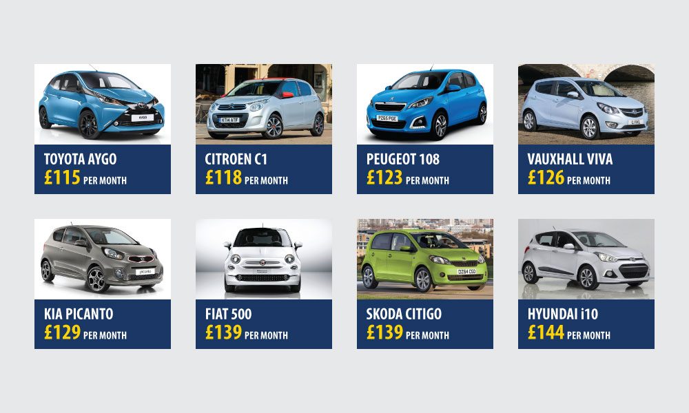 Finance And Insurance Car Deals For Young Drivers